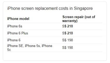 iphone 6 screen replacement near me cost